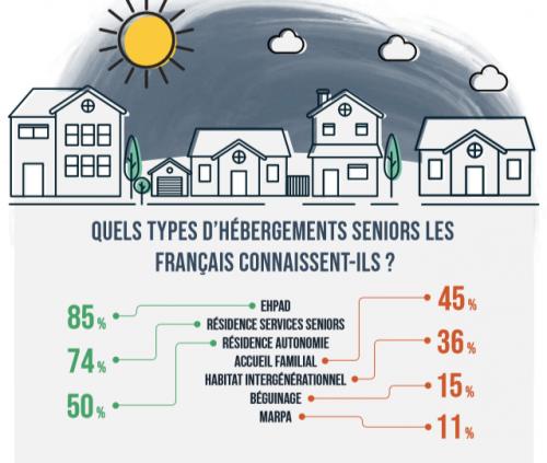 d-autres-lectures-concernant-les-retraites-l-immobilier-l-environnement